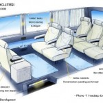 KIA seats with revolving seats